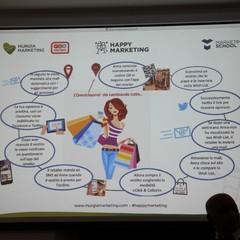 Murgia Marketing - Logistica e Retail