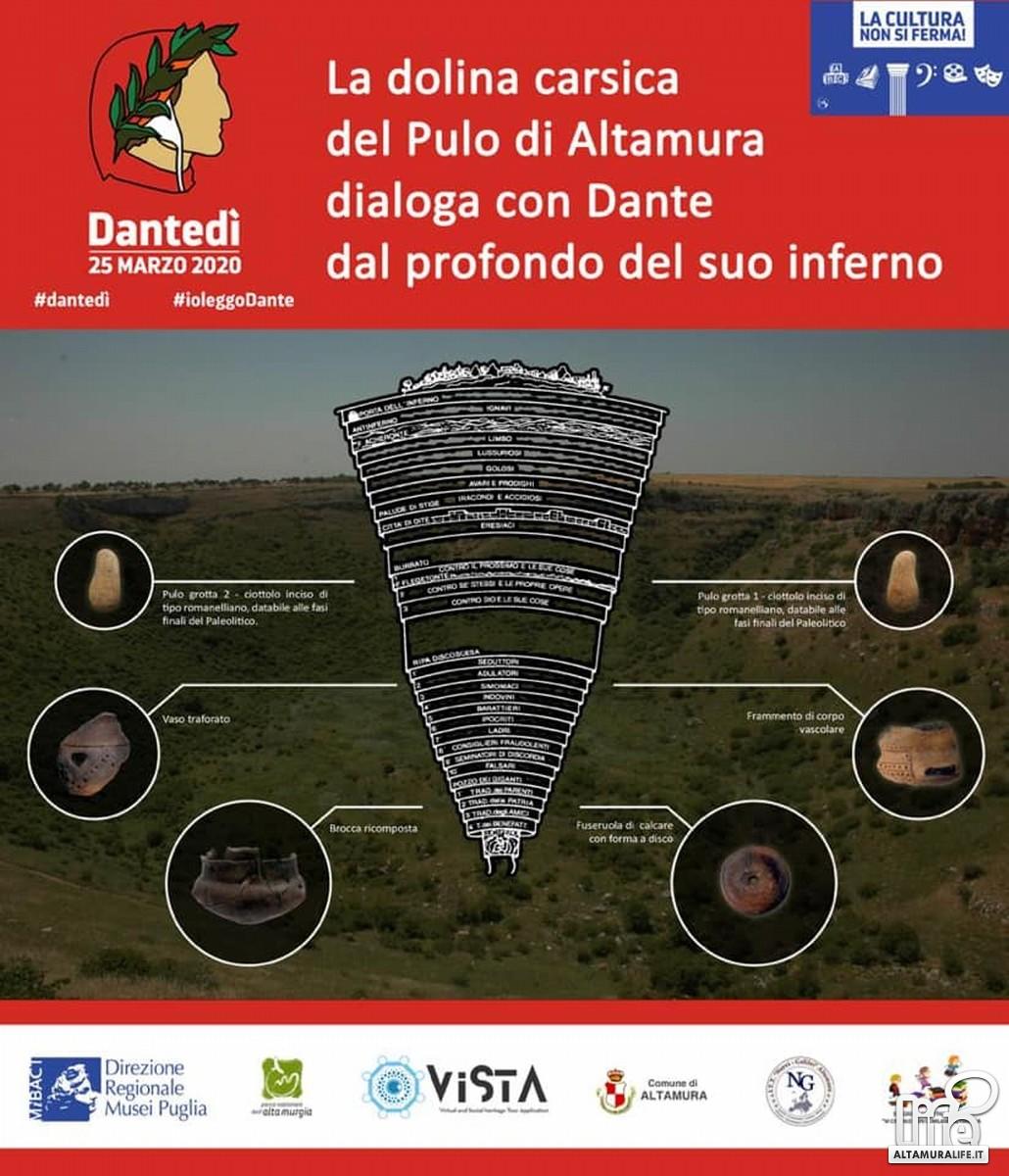 Dantedì, progetto del Museo