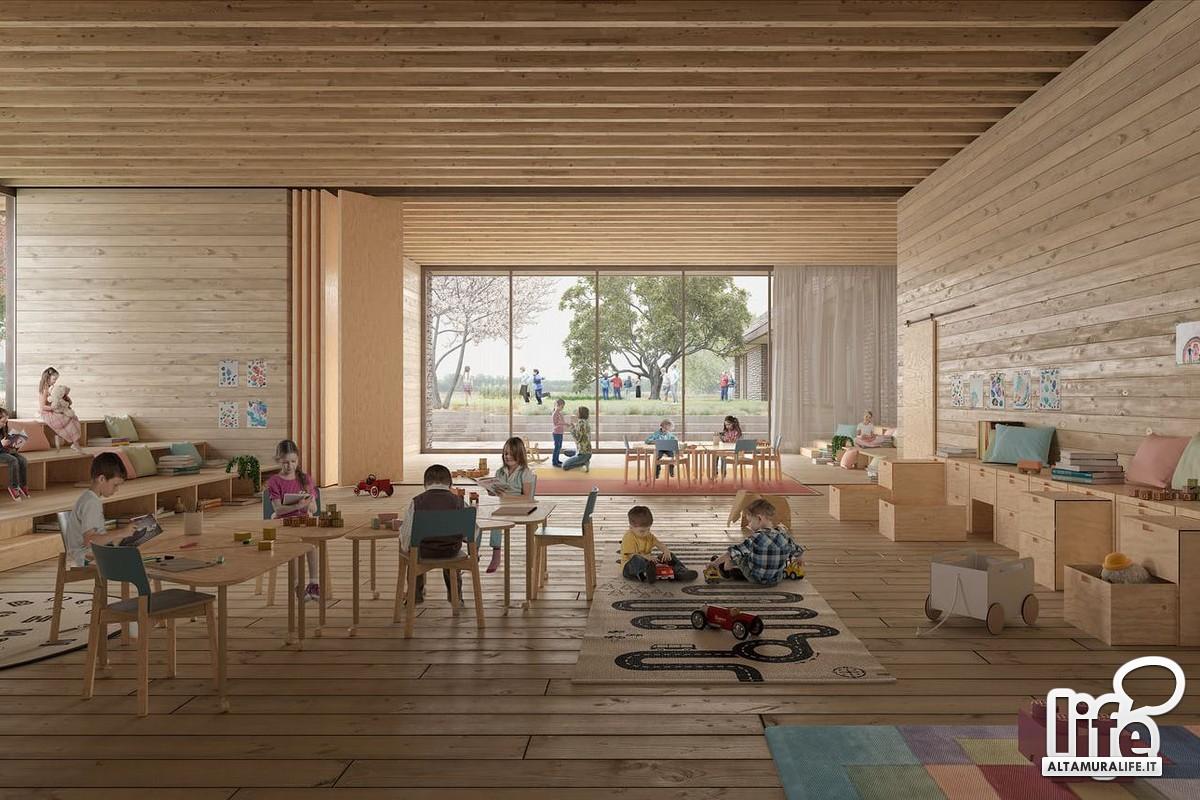 Progetto della nuova scuola