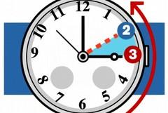 Torna l'ora solare. Lancette indietro di un'ora nella notte tra il 24 ed il 25 di ottobre.