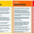 Puglia: oggi zona arancione, da domani una settimana in giallo
